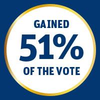 Salesforce-percent.jpg