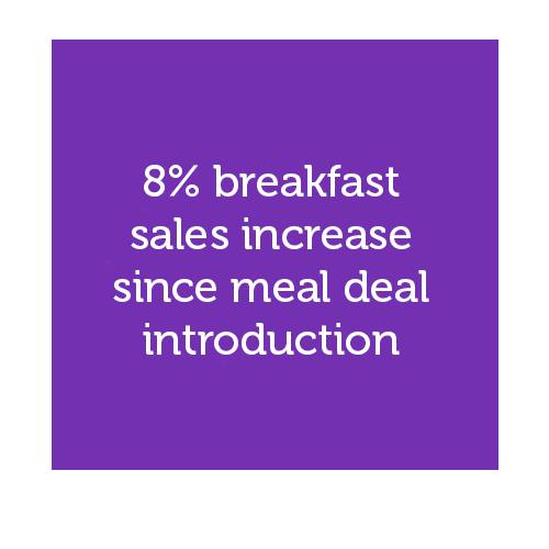 breakfast-sales.png