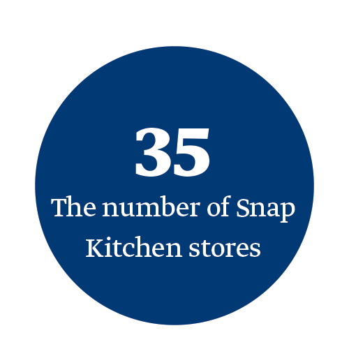 Snap-Kitchen-stat.png