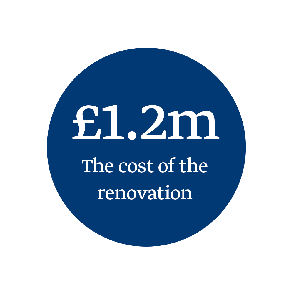 the-cost-of-renovation.png