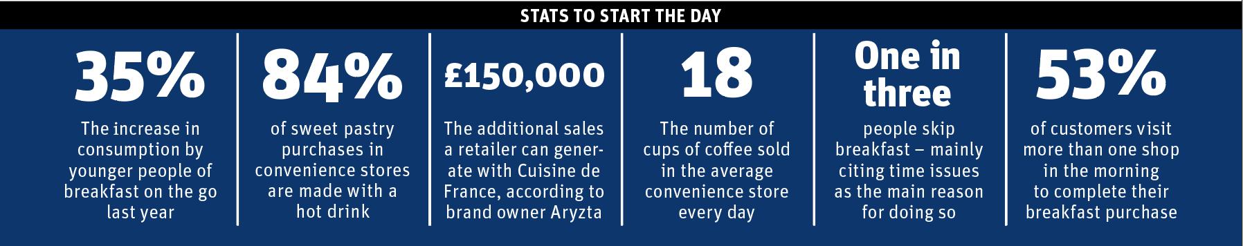 Breakfast stats.png