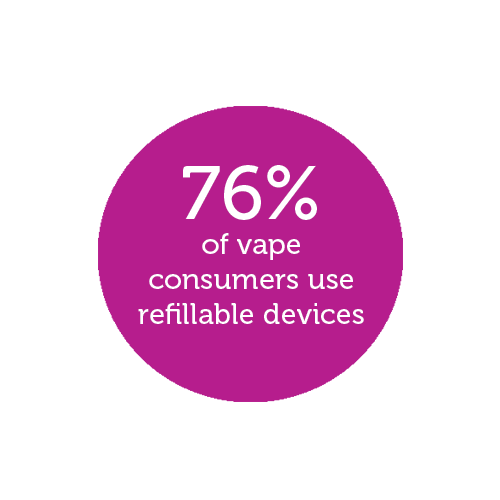 vape-consumers-stat.png