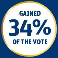 growth-percent.jpg