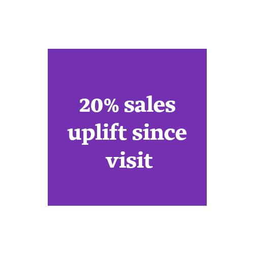 Sales-Uplift.png
