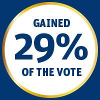 footfall-percent.jpg