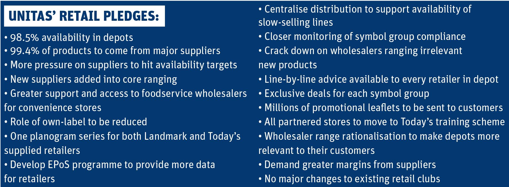 Unitas retail pledges.png